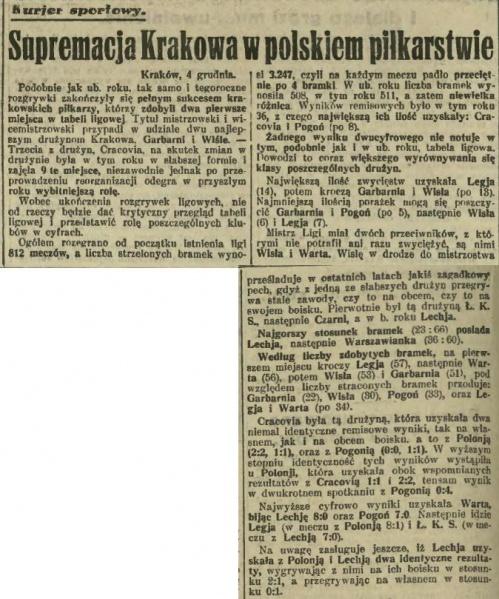 Grafika:IKC 1931-12-05.JPG